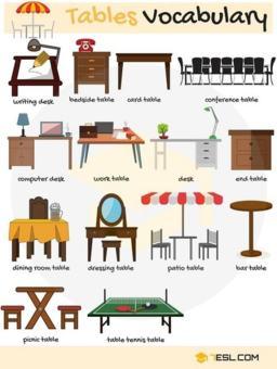 Một số tên gọi cho các loại bàn trong Tiếng Anh
